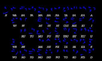 katakana pic